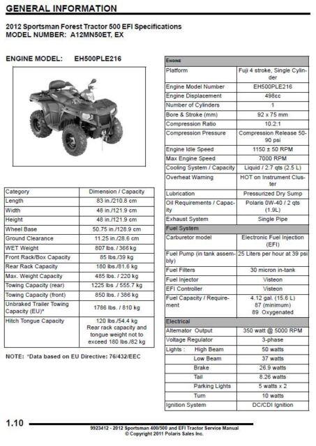 Polaris Sportsman 500 Forest Tractor SERVICE REPAIR SHOP