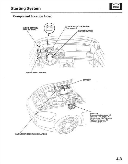 2000 2001 2002 2003 2004 Honda S2000 Shop Service Repair