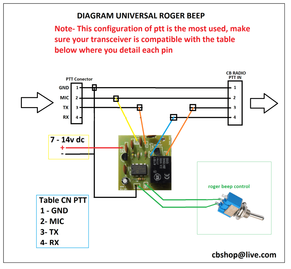 medium resolution of cb mic coaxial wiring diagram