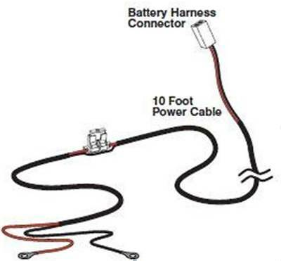Mighty Mule GTO FM352 Battery Power Cable, Gate Opener