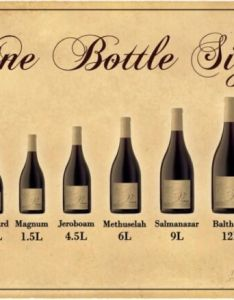 Wine bottle size chart poster print  also ebay rh