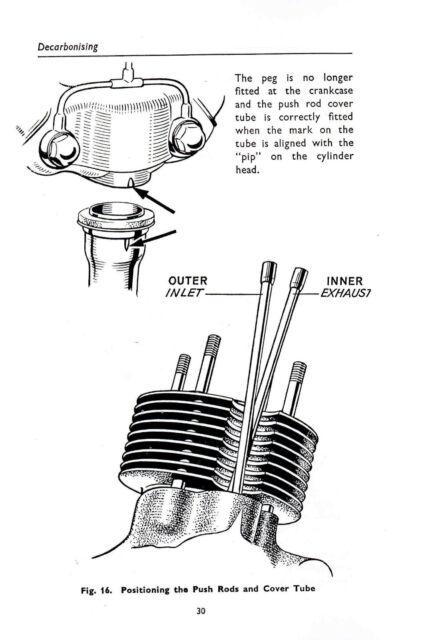 TRIUMPH Workshop Manual T20 & T15 1953 to 1962 1963 1964