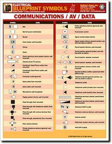 Electrical Blueprint Symbol : electrical, blueprint, symbol, Quick-Card:, Electrical, Blueprint, Symbols.full-color, Builder's, (2006,, Pamphlet), Online