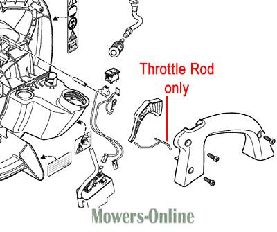 Genuine Stihl Leaf Blower Vacuum Throttle Rod 4241 182