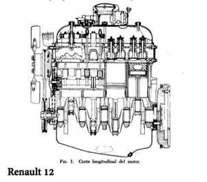 Manual de Taller Renault 12 Motor. Workshop Réparation