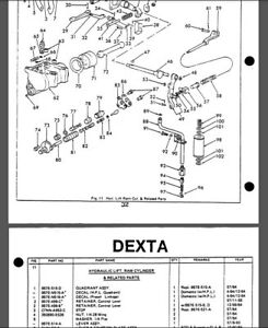 Fordson Dexta Fordson Super Dexta parts catalog in PDF