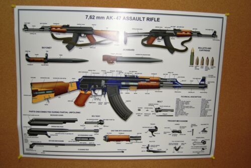 ak 47 receiver parts diagram electrical wiring ford f650 poster 12 x18 russian kalashnikov rifle manual exploded 1 of 5