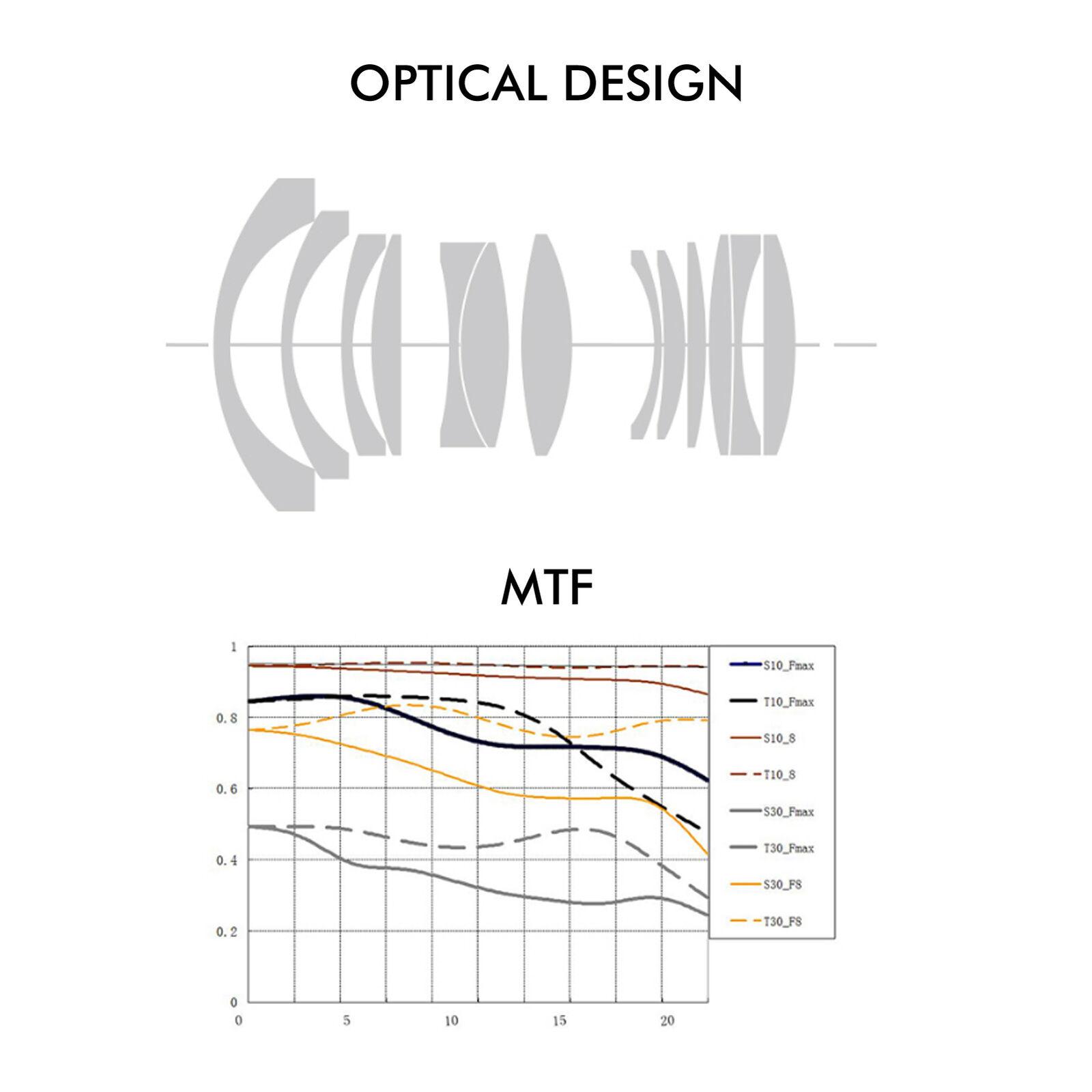 bis zu 20% Rabattcode Ttartisan 35mm f1.4 APS ‑ C Objektiv
