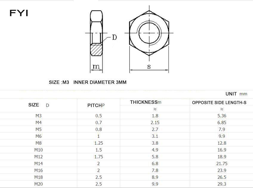 Fine Pitch M8 M10 M12 M14 M16 M18 M20*1.0/1.5 304
