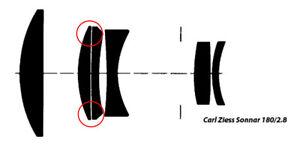 US for sale Sonnar 2,8/180 Carl Zeiss Jena Lens + Hood