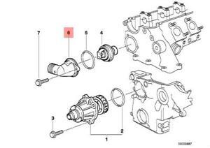Genuine BMW E34 E36 E38 E39 Compact Cooling System