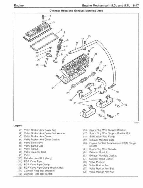 2000 Chevrolet & GMC C/K Truck (Early Version) Shop