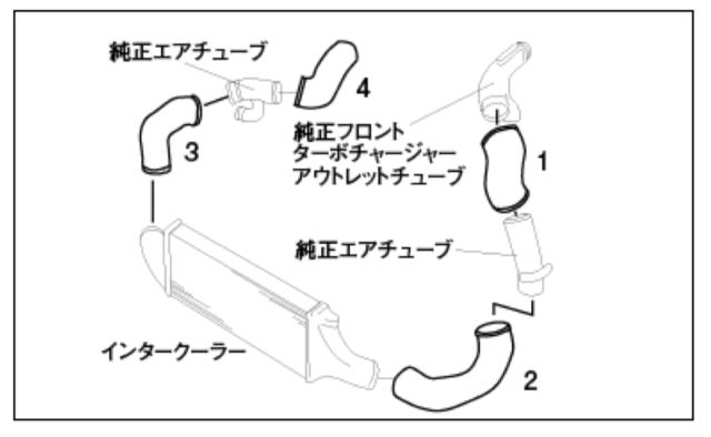 GREDDY ALUMINUM INTAKE PIPE SET FOR NISSAN SKYLINE GT-R