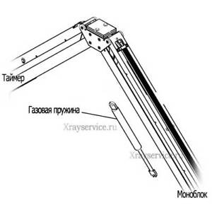Gas springs for X-Ray units Carestream/ Kodak 2200 / 2100