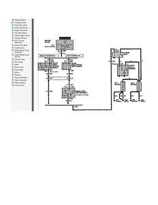 Ford F-250 1993 93 Wiring Diagram Schematic 7.3L Diesel