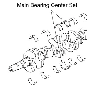 NISMO Main Bearing Center For SKYLINE GT-R R32 R33 R34
