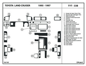 Dash Kit Trim Cover for Toyota Land Cruiser 95-97 Interior