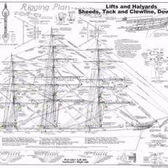Uss Constitution Rigging Diagram Volvo 740 Wiring 1986 Revell Cutty Sark Thermopylae 708 Pcs Cnc Wood Blocks For Model 1 96 Ebay