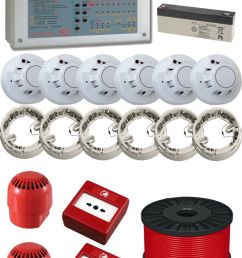 details about wired conventional 2 zone fire alarm kit with fireproof cable used by the pros [ 1000 x 1515 Pixel ]
