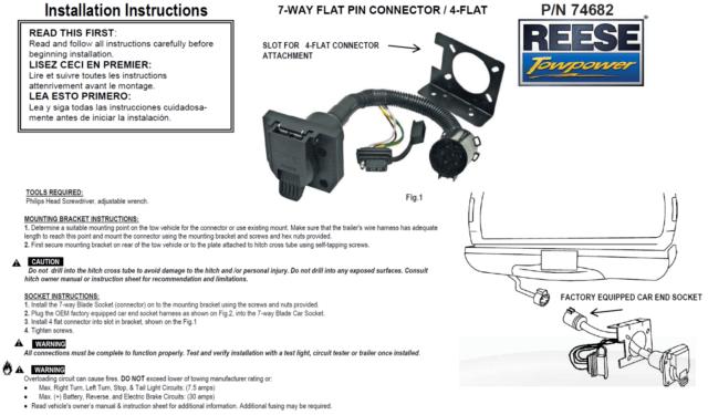 Hitch + P3 Brake Control For 11-14 Silverado Sierra 2500