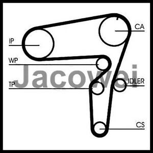 Timing Belt Timing Belt Kit Opel Signum, Vectra C, 1.9