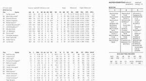 2018 Boston Red Sox 108-54 WS Champs 27 Cards SA Strat-O