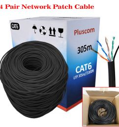 details about 305m roll rj45 cat6 ethernet network outdoor ftp utp 1000mps gigabit cable lot [ 1600 x 1600 Pixel ]