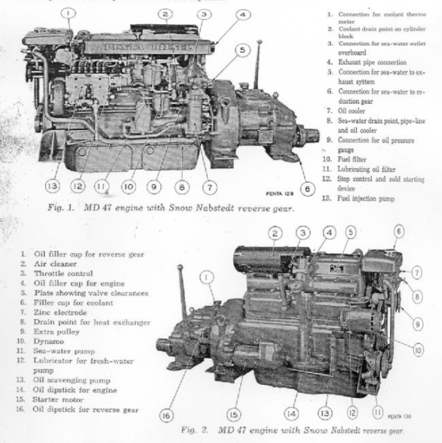 VOLVO Penta Marine Diesel Engine Md47 67 96 Service Repair