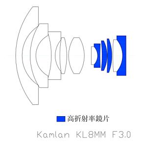 50th anniversary limited KamLan 8mm F3.0 APS-C Manual