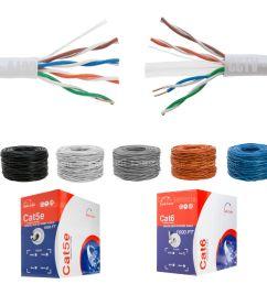 lan cat5 rj45 network cable extender ethernet adapter connector plug coupler for sale online ebay [ 1000 x 1000 Pixel ]