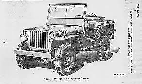 TM 9-803 Willys Overland MB and Ford Model GPW Jeep