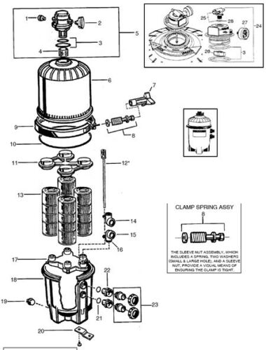 Hayward SwimClear Cartridge Filter Tank O-Ring Rebuild Kit