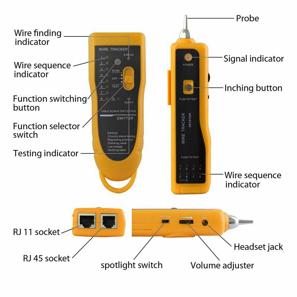 Telephone Rj11 Wire Diagram