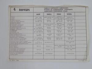 Original 1976 Ferrari AGIP Lubrication Charts Manual 308