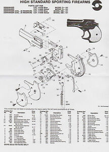 + 508 HI STANDARD DERRINGER MODELS D-101 & DM-101 PARTS