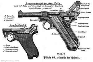 **German Luger Poster Parabellum P08 Manual Print WW2