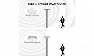 buy onlinestore Invisible Motion Activated Ceiling/Wall