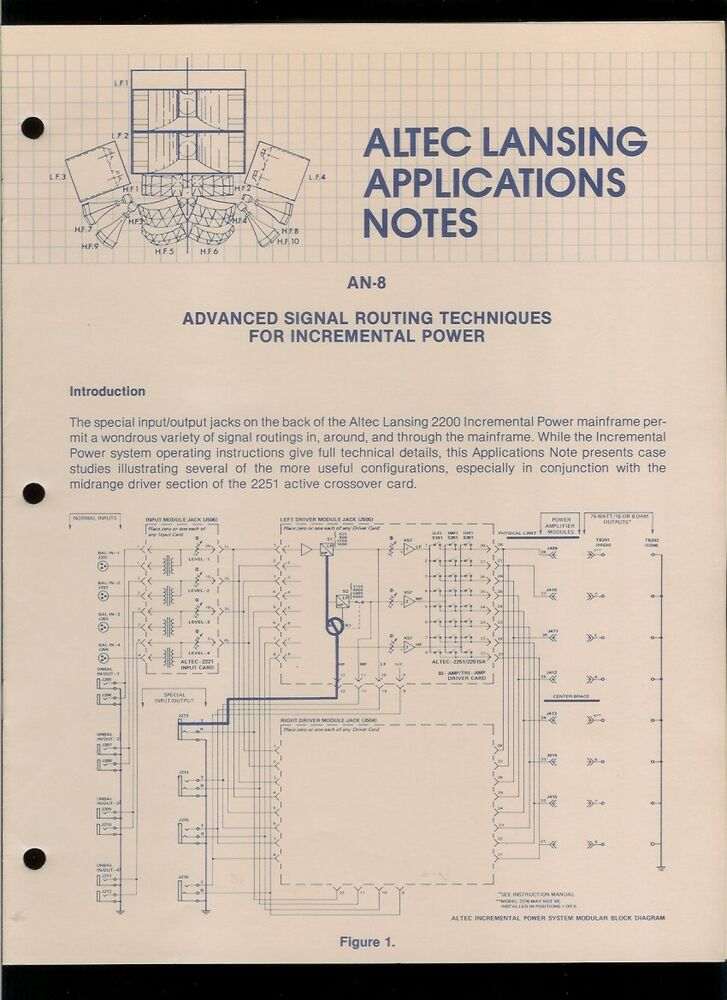 Pictorial Wiring Diagram Diagram Parts List For Model 502254130
