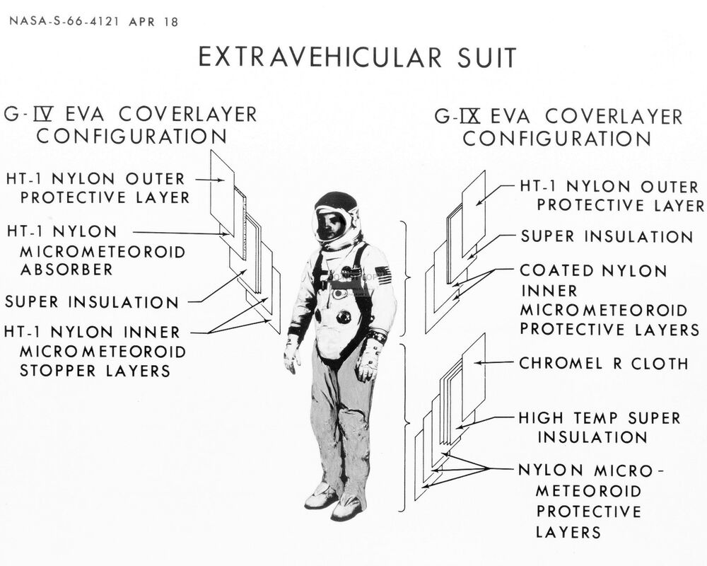 medium resolution of diagram of 7 layers of protection for gemini 9 eva suit 8x10 nasa photo rt608 ebay