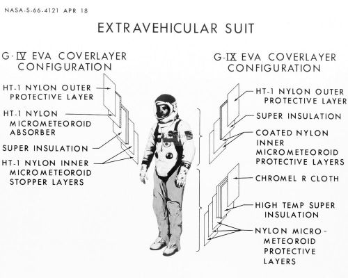 small resolution of diagram of 7 layers of protection for gemini 9 eva suit 8x10 nasa photo rt608 ebay
