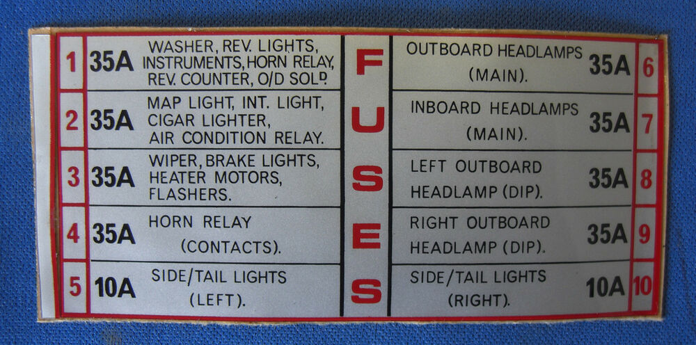 1999 ford f150 fuse box dictionary detailed wiring diagram Ford Bronco Fuse Box 1999 ford f150 fuse box dictionary simple wiring diagrams 2001 ford f 150 fuse panel layout 1999 ford f150 fuse box dictionary