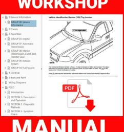 details about ford ranger 1996 2010 workshop service repair manual choose your m y  [ 842 x 1000 Pixel ]