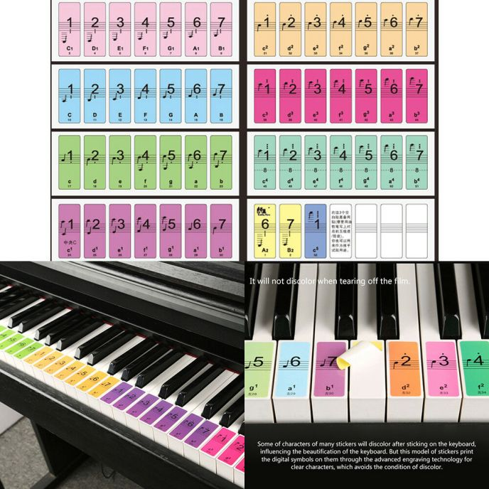 Fr 88 Key Piano Keyboard Stickers Key Note Label Decal ...