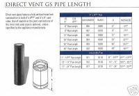 Simpson Dura-vent Direct Vent Gas Fireplace Pipe 903B | eBay