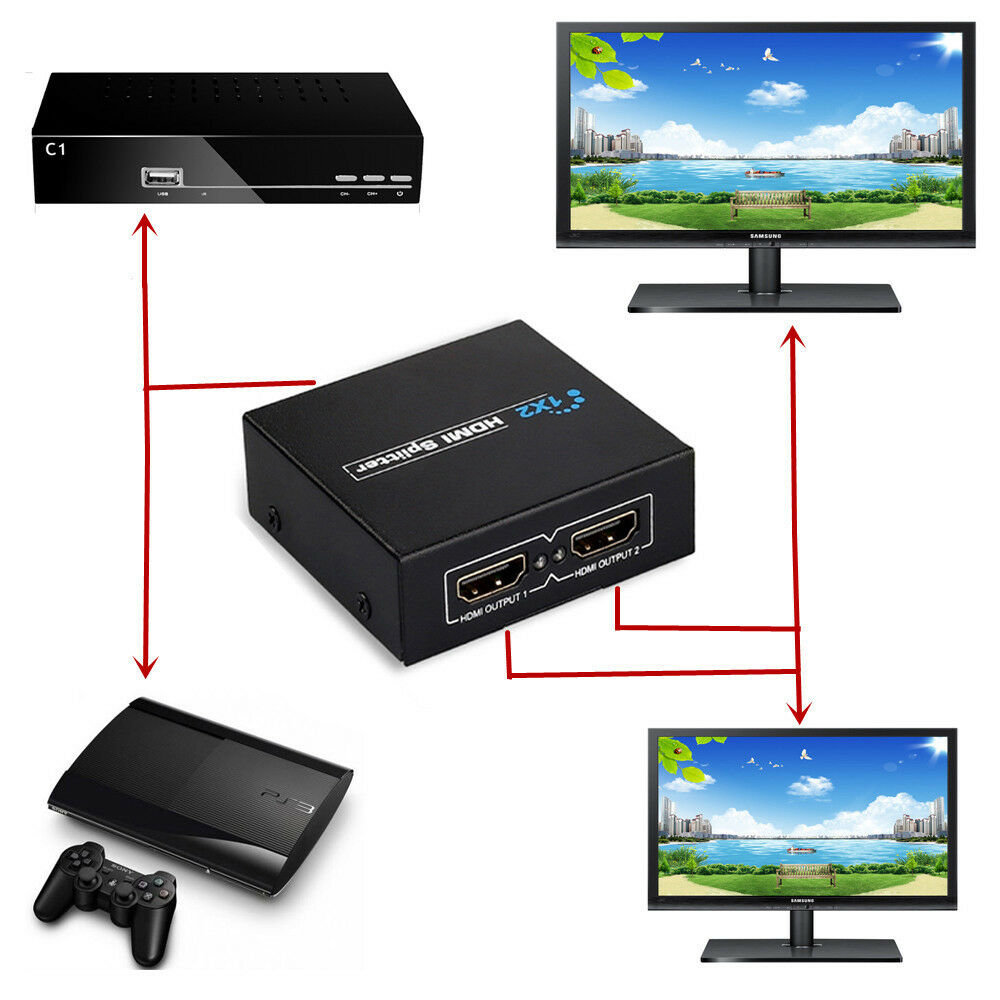 Moca Network Wiring Diagram 1080p Hdmi To 2 Female Splitter Amplified Switcher For