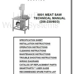 Commercial Kitchen Supply Stools For Hobart 6801 Meat Saw Operators, Parts And Technical Manual ...