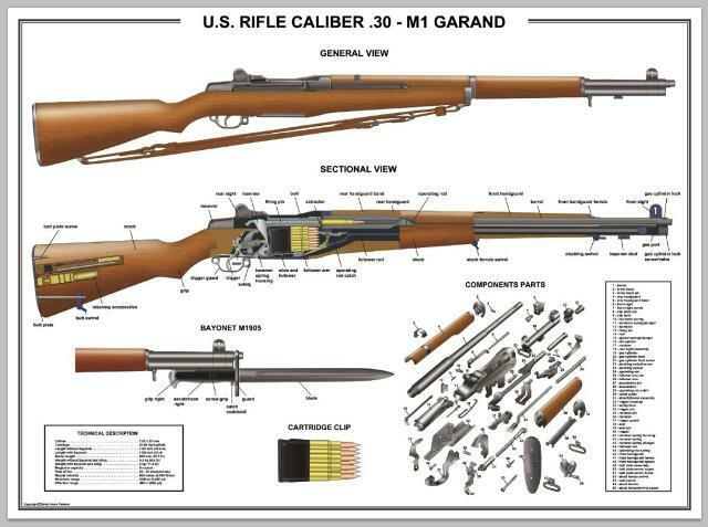 m1 rifle diagram 2004 honda odyssey wiring poster 18 x24 us garand manual exploded parts d day details about battle ww2