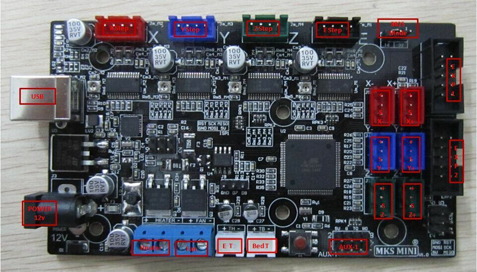 Nema 17 Wiring Diagram 3d Printer Controller Board Mks Mini Combination Of Reprap