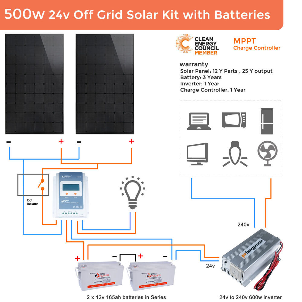 medium resolution of 24v 500w solar panel off grid caravan boat camping mppt dc wiring diagram solar system solar