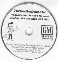 details about turbo hydramatic th thm 375 400 425 rebuild manuals [ 1000 x 987 Pixel ]